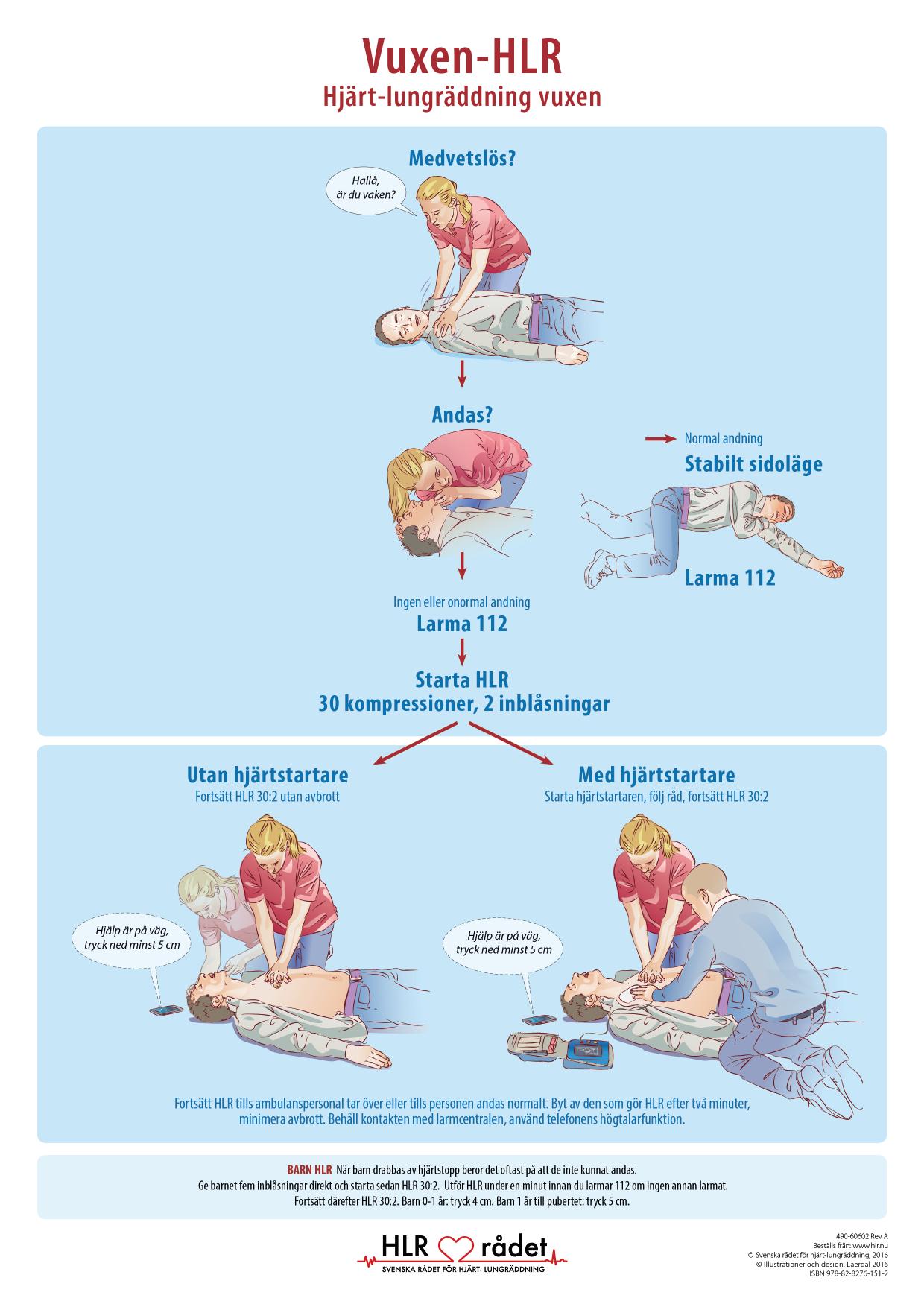 Handlingsplan hjärt- och lungräddning för vuxna